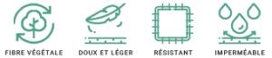 L'icône verte des propriétés du tissu liège